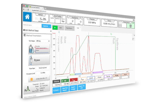 Arista Chromatography system runs in a Chrome Browser